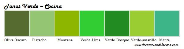 10 cocinas en color verde refrescantes